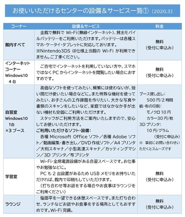 お使いいただけるセンターの設備&サービス一覧(1)