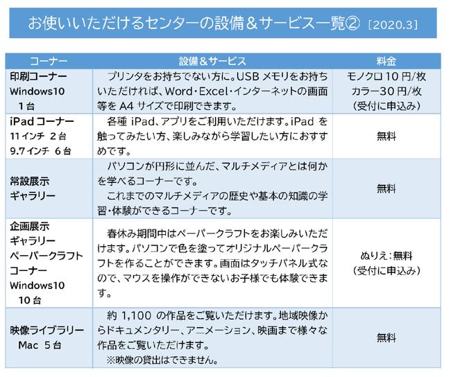 お使いいただけるセンターの設備&サービス一覧(2)